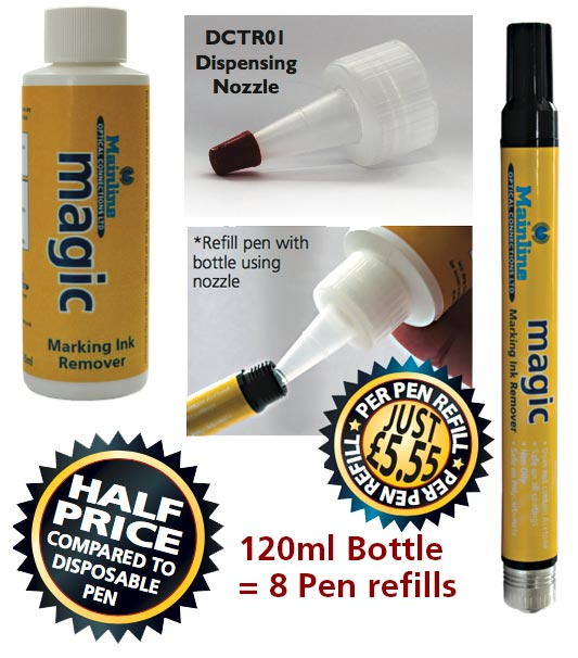 Refillable Magic Ink Removing Pen Bundle Pack